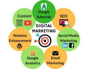 Digital-Marketing-Services-patna
