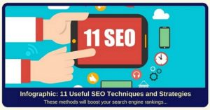 useful-seo-techniques-and-strategies