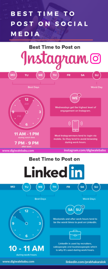 best time to post on Instagram Infographic