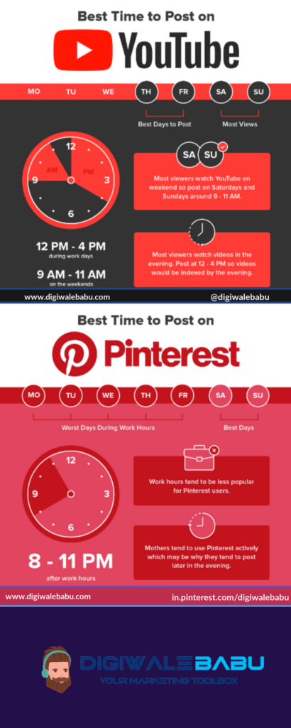 best time to post on Youtube Infographic