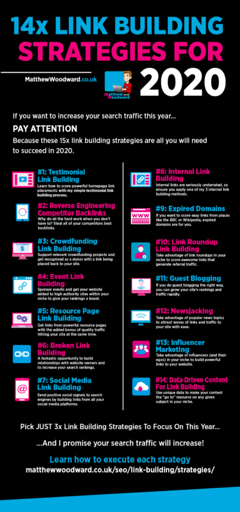 Link-Building-Strategies-Infographic
