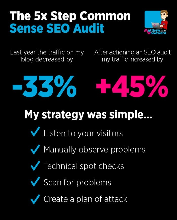 seo-audit-process