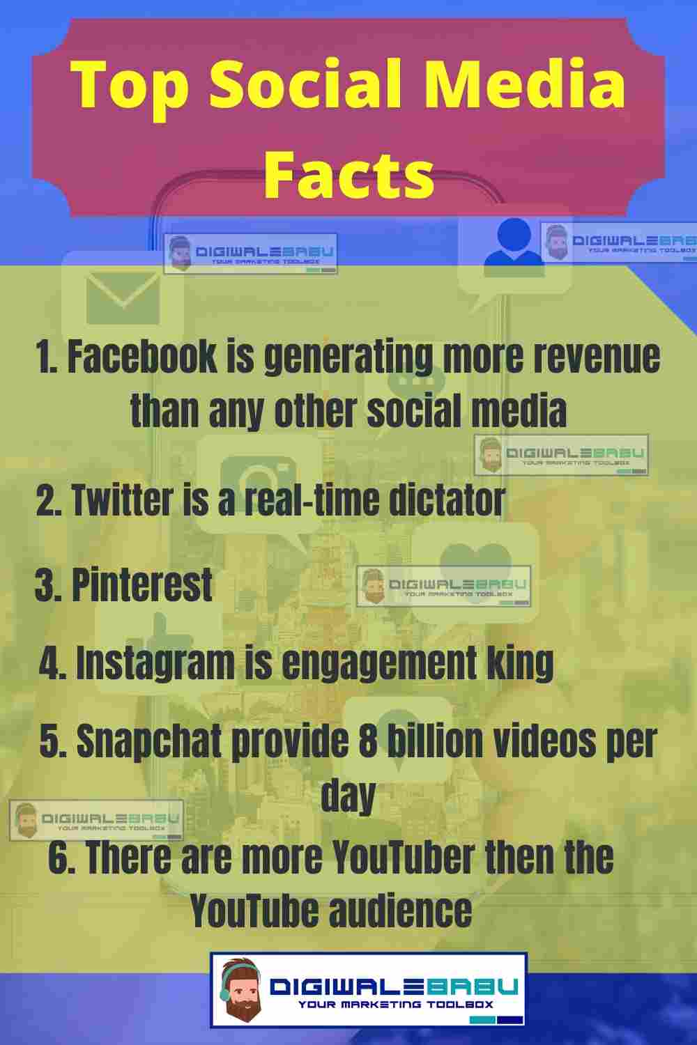 Top Social Media Facts